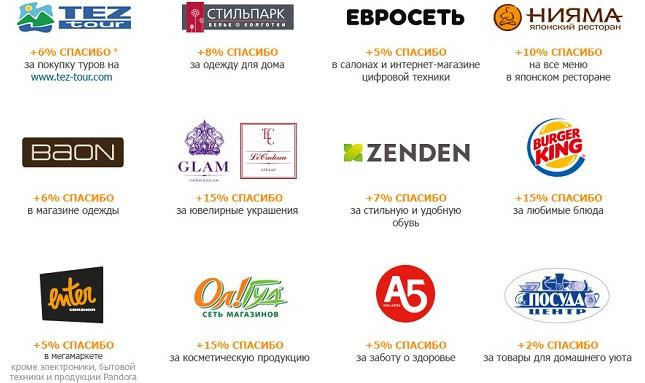 Партнеры и магазины бонусной программы Спасибо от Сбербанка