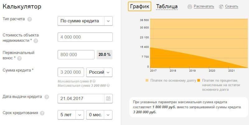 Используя калькулятор на сайте банке, можно рассчитать вполне точную ставку и график платежей, заполнив необходимые параметры
