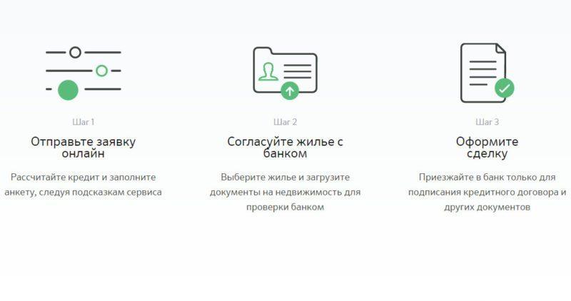 Если заполнять анкету и согласовывать жилье в режиме онлайн, приезд в банк потребуется лишь на подписание кредитного договора