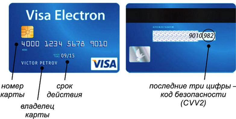Кроме кода безопасности, на пластике размещена информация о владельце, сроке действия и номер карты
