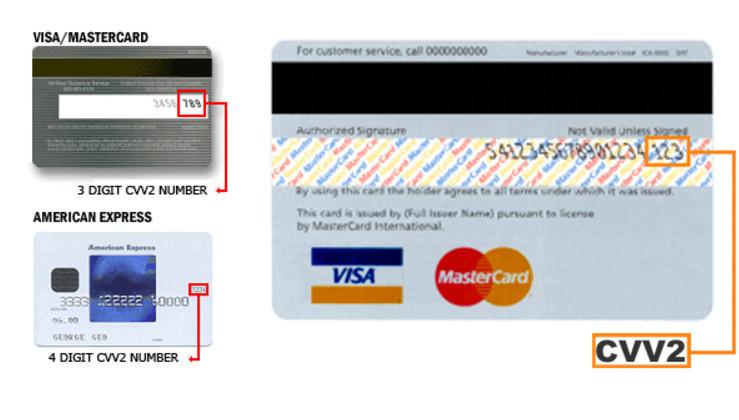 Код CVV2 на картах Visa и Mastercard, в отличии от American Express, находится на оборотной стороне банковской карты