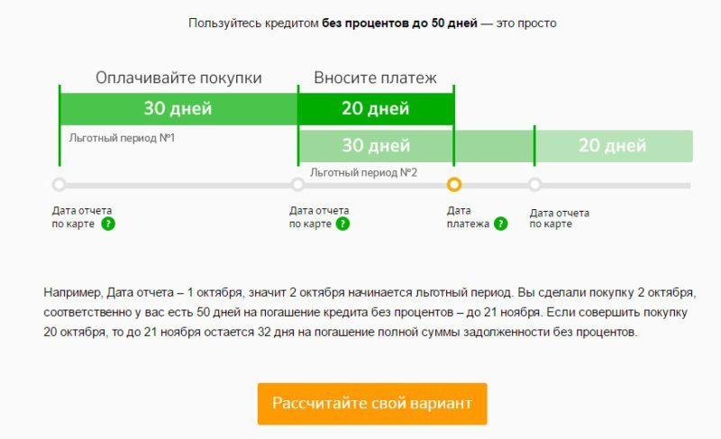 Пользоваться кредитной картой можно бесплатно, не оплачивая проценты, в течении 50 дней
