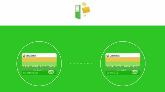 Как подключить быстрый платеж Сбербанк через СМС на номер 900 на телефоне, и онлайн