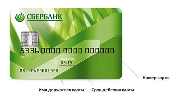 Кроме номера, на лицевой стороне карты размещается имя держателя и срок действия