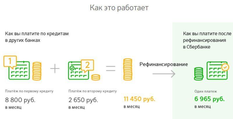 Изображение - Как перевести кредитку в потребительский займ 2017-08-28_155245