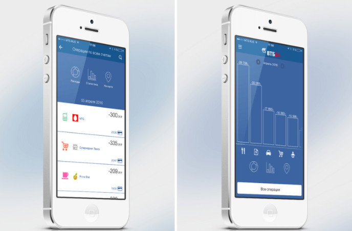 Установленное мобильное приложение на телефоне, дает возможность контролировать свои денежные средства, совершать переводы и платежи через интернет