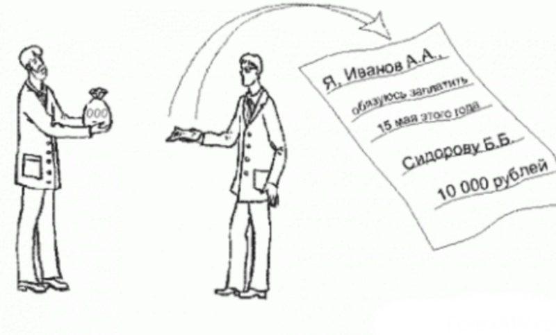 При передаче денег в долг физическому лицу, необходимо грамотно составить документ, для того чтобы получить гарантии возврата