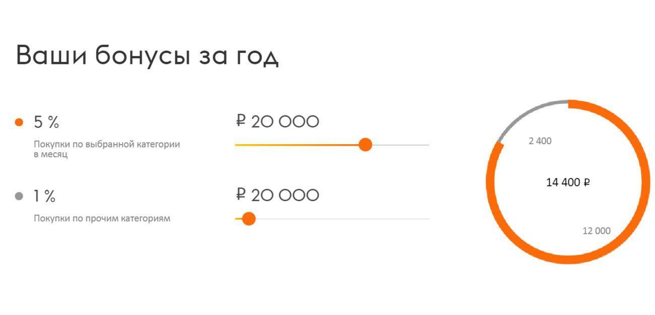По покупкам, не входящим в выбранную категорию, начисление бонусов происходит в размере 1% от суммы