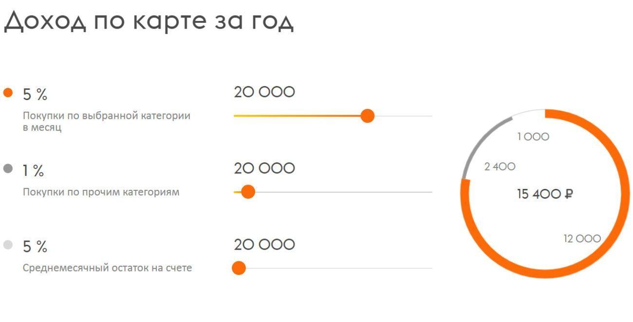 К любой дебетовой карте можно активировать бонусную программу Бинбонус, благодаря которой начисляется доход с покупок в размере от 1 до 5%
