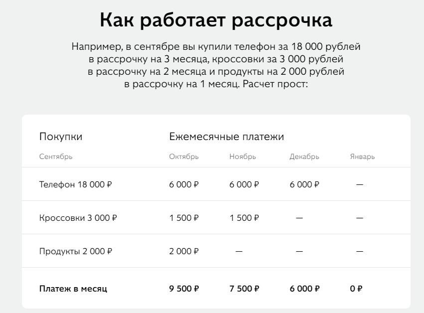 Пример расчета рассрочки платежей