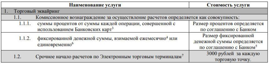 Тарифы на торговый эквайринг для ИП и ООО