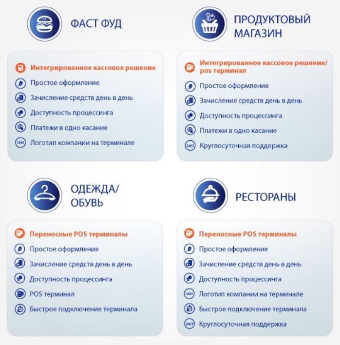 В зависимости от сферы деятельности юридической компании или ИП, банк предлагает различные варианты оборудования