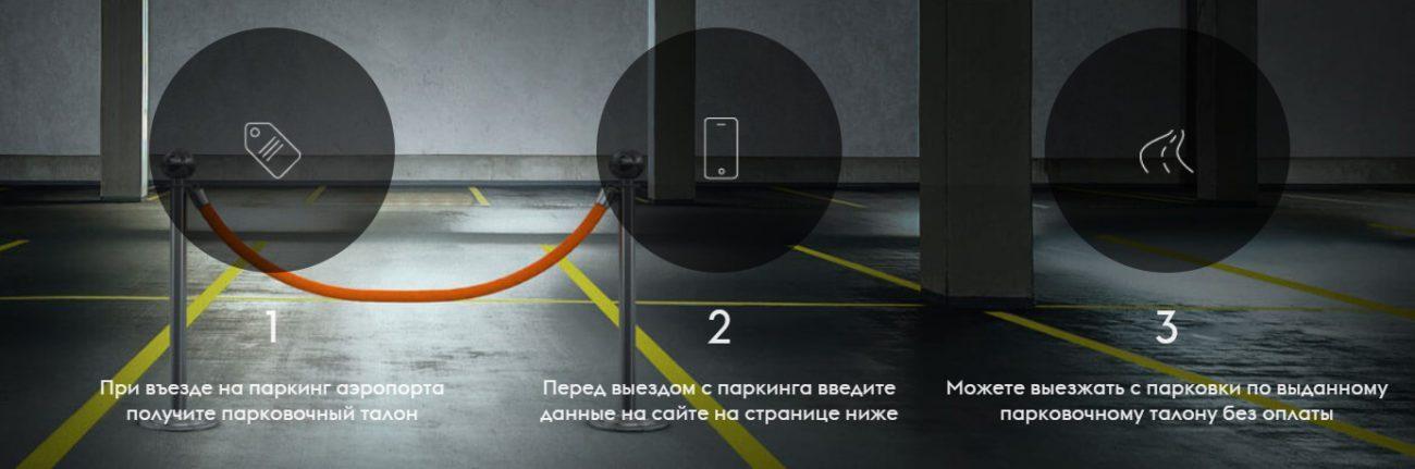 Обладатели премиальных карт SVO club Premium имеют право на бесплатную парковку в аэропорте Шереметьево сроком до 2х недель в год