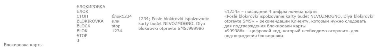 Комбинация для блокировки карты через СМС