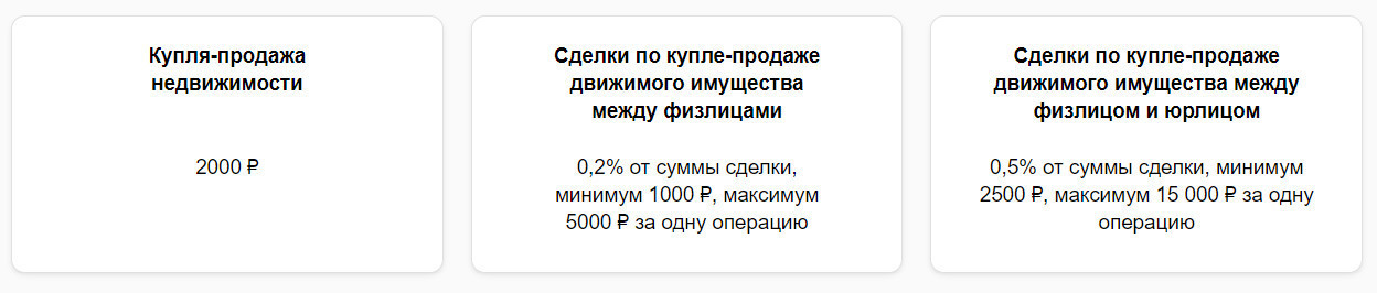 Тарифы на услугу Сбербанка