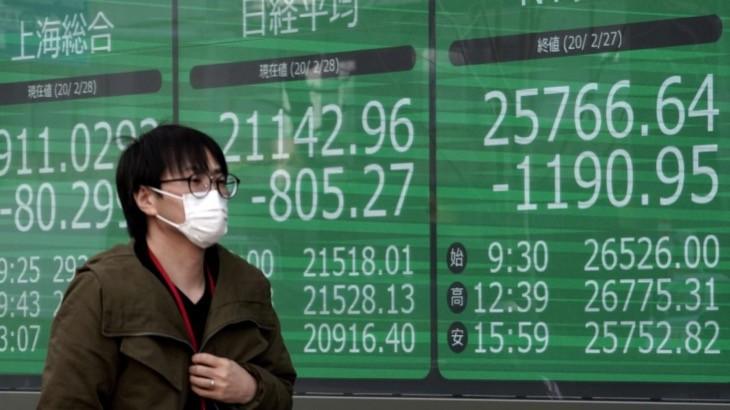 Как COVID-19 повлияет на рынки